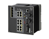 Switch Cisco IE-4000-8T4G-E